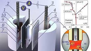 A <b>New</b> Way to Remove Impurities from <b>Metals</b> During Scrap <b>Metal</b> ...