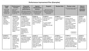 work plan examples examples of performance improvement plans for employees