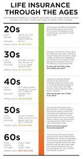 Credit Life Insurance Quotes Enchanting HomeOwnersInsuranceFortLauderdale Infographics Life Insurance