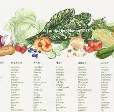 Seasonal Fruit And Veg Chart Uk Seasonal Produce Chart England Uk Growing Seasons 11x17 Poster