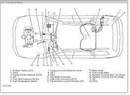 2005 subaru forester engine diagram wiring diagram for you • 2009 subaru forester engine diagram wiring diagrams scematic rh 22 jessicadonath de 2005 subaru turbo oil