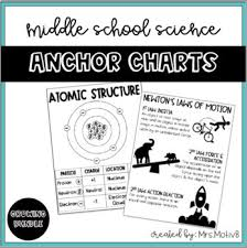 Middle School Science Anchor Charts Growing Bundle