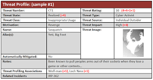 threat profiling kevin fielder s blog screen shot 2013 11 04 at 13 26 21