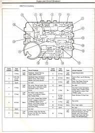 1990 ford ranger radio wiring diagram wiring diagram 1995 Ford Explorer Fuse Box Layout 1990 ford ranger radio wiring diagram in p1 gif 1995 ford ranger fuse panel diagram