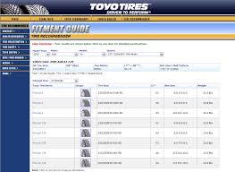 Toyo Tire Pressure Chart Audizine Forums