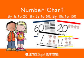 Number Chart Victorian Modern Cursive