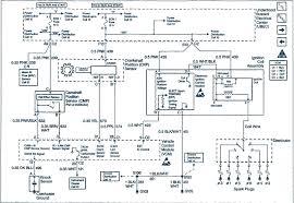 gm 5 3 engine information wiring wiring library rodeo 3 1 gm engine diagram diy enthusiasts wiring diagrams u2022 rh okdrywall