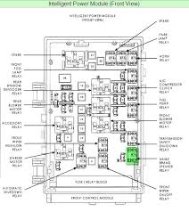 dodge durango wiring diagram radio wirdig diagram besides 2006 dodge charger fuse box diagram on dodge journey