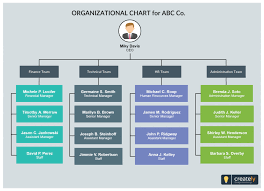 010 Template Ideas Company Organizational Remarkable Chart