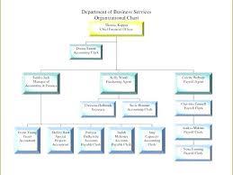 71 Symbolic Business Development Process Flowchart