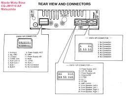car stereo wiring diagram for millions best wiring library car amplifier wiring diagram sony car radio