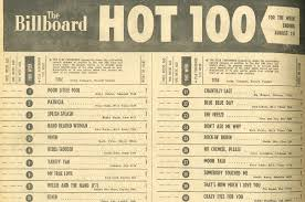 What Is Number One On The Billboard Charts Seymour Stein On His Billboard Beginning How The Hot 100