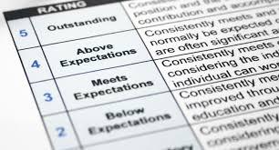 Microsoft Performance Reviews Accenture Adobe Deloitte Microsoft To Ban Performance Reviews
