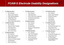 Electrode Specification Chart Flux Cored Electrodes Usability Designators