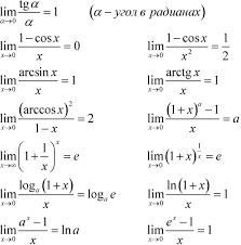 Пределы в математике для чайников как понять вычислить  Математика пределы таблица