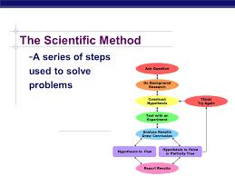 Flow Chart Showing Scientific Method Agenda Warm Up Scientific Method Ppt Show Redi Illustration