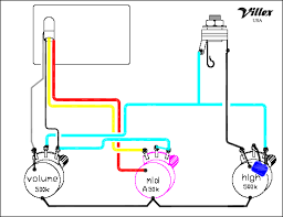 villex wiring for a single pickup pdf version