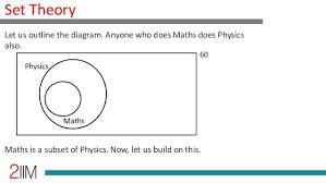 Venn Diagram Set Theory Problems Set Theory Venn Diagrams And Maxima Minima