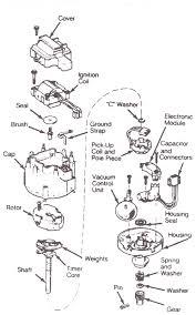 Msd Ignition Box Fuse