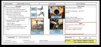 Step By Step Instruction Template Digitize Your Work Instructions With This Template Tulip