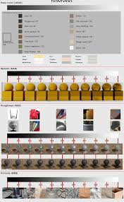 Pbr Roughness Chart Dontnod Physically Based Rendering Chart For Unreal Engine 4