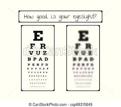 Blurry Eye Test Chart Snellen Chart For Eye Test Sharp And Blurred