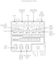 chrysler 200 fuse box diagram 2015 chrysler 200 fuse box diagram 2008 Chrysler Sebring Fuse Box 2003 sebring fuse box car wiring diagram download moodswings co chrysler 200 fuse box diagram 04 2008 chrysler sebring fuse box diagram