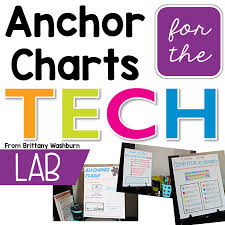 Technology Teaching Resources With Brittany Washburn Anchor