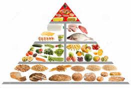 Grupele de alimente si importanta lor in alimentatia copilului mic (0-2 ani) – Diversificare echilibrata