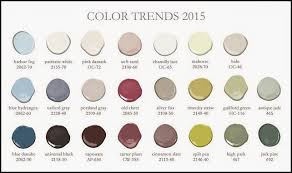 O Benjamin Moore 2015 Paint Color Trends New