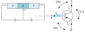 pnp transistor circuit characteristics working applications 1 symbol and structure for pnp