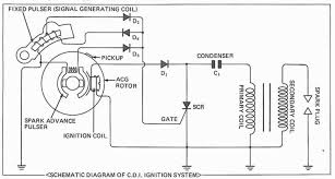 horn wiring diagram for motorcycle images 100 painless wiring motorcycle ignition coil wiring diagram horn