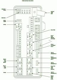 dodge fuse panel diagram dodge wiring diagrams