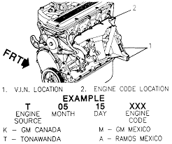 Engine number location hfv6 3 2l array repair guides serial number identification engine rh