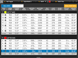 Taylormade M2 Driver Adjustment Chart Best Picture Of