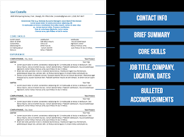 Update Your Resumes 10 Expert Tips To Update Your Resume In 2018 Cary Communications