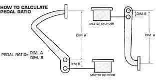Hydraulic Clutch System Diagram Hydraulic Circuit