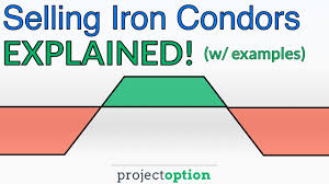 Iron Condor Chart Short Iron Condor Options Strategy Best Guide W Examples
