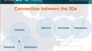 Delirium Dementia And Depression In Older Adults