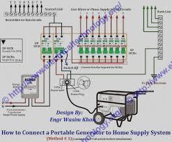residential generator wiring diagram wiring diagram expert house generator wiring diagram wiring diagram rows whole house generator wiring diagram home generator wiring wiring