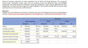 operating statement format solved shannon company segments its income statement into
