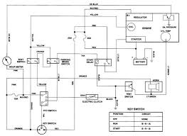 wiring diagram for toro proline z lawnsite bill you posted while i was waiting on my sorry dial up