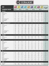 Junior Club Length Chart 19 Precise Golf Club Size Chart For Kids