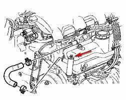 pontiac bonneville 3 8 engine diagram wiring diagram for you • 1999 pontiac grand prix engine diagram wiring diagram for you rh 7 1 carrera rennwelt de