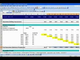 Setting Up Depreciation Schedule