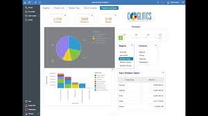 Cognos Pie Chart Cognos Analytics 11 Lesson How To Create A Simple Dashboard Coglitics Com