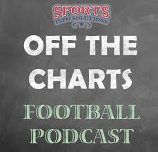 Off The Charts Football Podcast