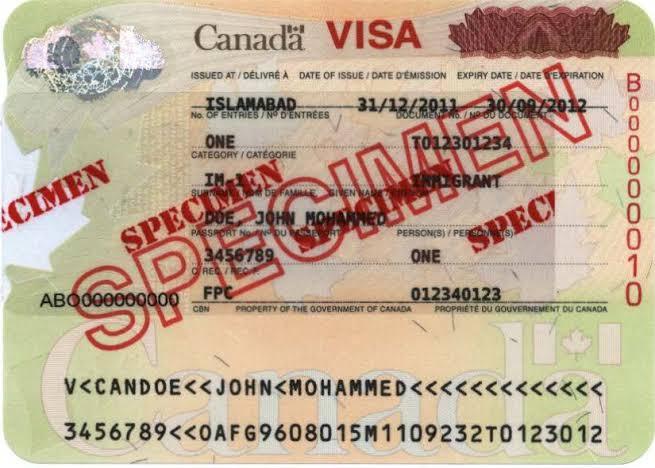 Confirmed Ways to Get Canada Visa In Nigeria