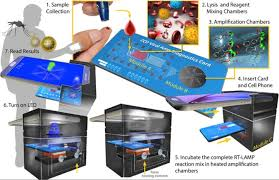 Lab On A Chip Integrated Lab On A Chip Uses Smartphone To Quickly Detect Multiple