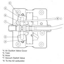 1996 kawasaki vulcan 500 wiring diagram diy enthusiasts wiring 1996 kawasaki vulcan 800 wiring diagram kawasaki vulcan 500 wiring diagram wire center u2022 rh 66 42 71 199 1994 kawasaki vulcan 750 wiring diagram kawasaki electrical diagrams